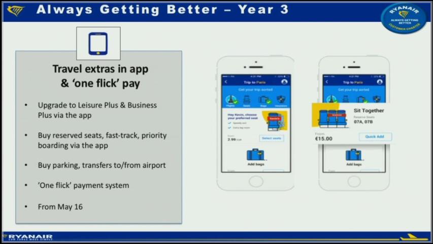Ryanair vil fokusere mere på at udvikle deres app i fremtiden.