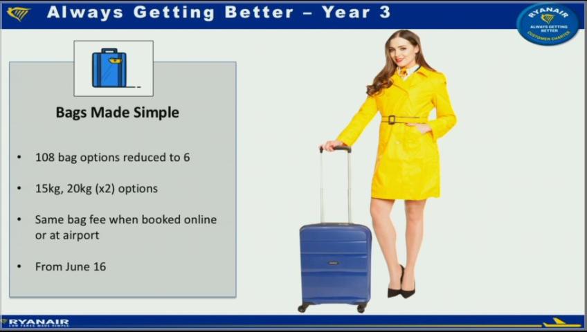 Ryanair vil minimere antallet af forskellige priser for bagage fra 108 til 6. De nye priser introduceres i juni 2016.