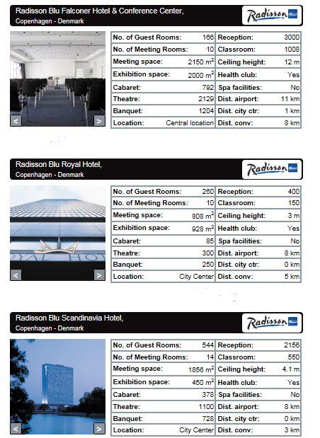 Oversigt over de 3 Radisson hoteller og deres møde- og konferencefaciliter.
