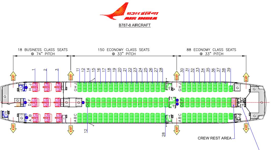 Air India kabine layout på deres Boeing 787 Dreamliner.
