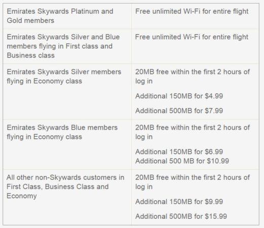 Emirates wifi priser