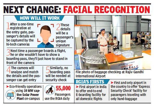 Ansigtsgenkendelsesproces Hyderabad Airport